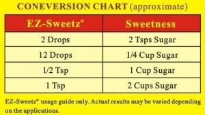 EZ-Sweetz 2 oz. – Liquid Sucralose Sweetener